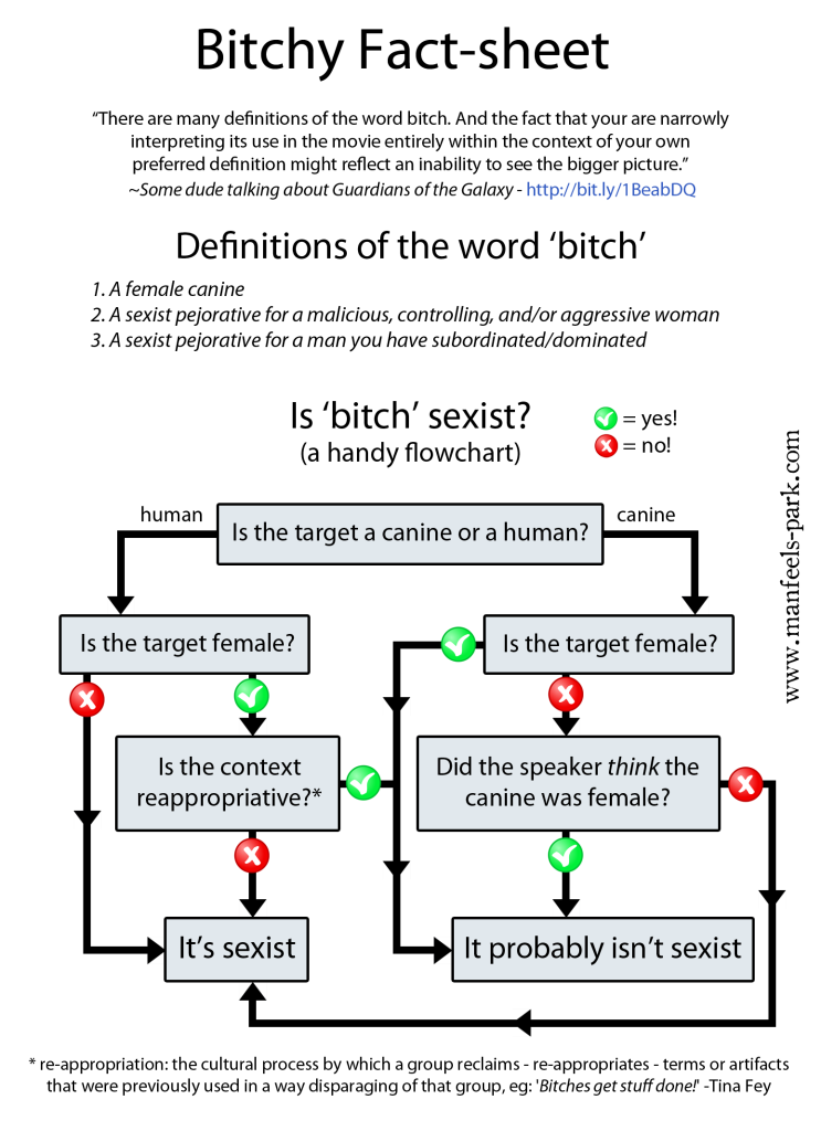 bitchy-fact-sheet